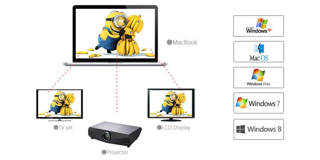 تبدیل پورت Thunderbolt به HDMI - VGA مدل ORICO DMP-HV2