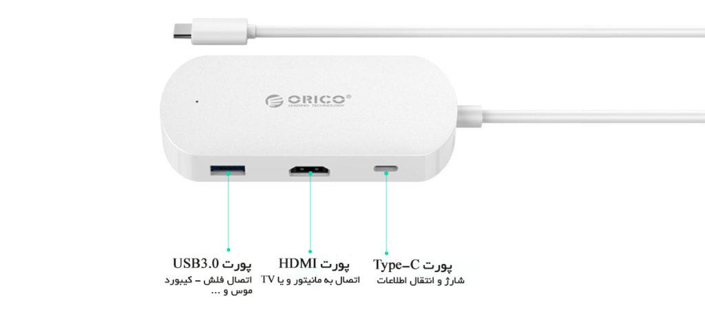 تبدیل Type-C به HDMI