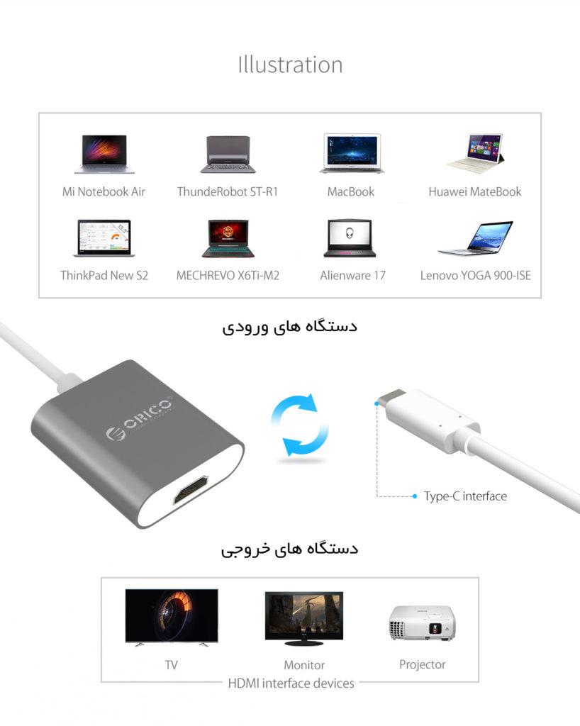 Type-C به HDMI