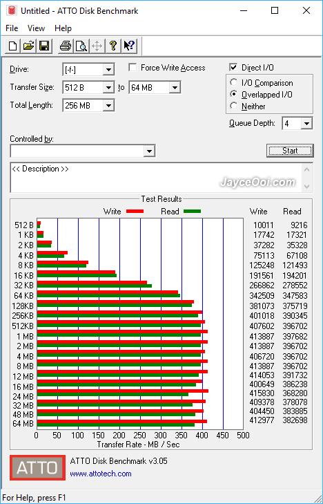 بررسی و تحلیل باکس هارد لپ تاپ 1
