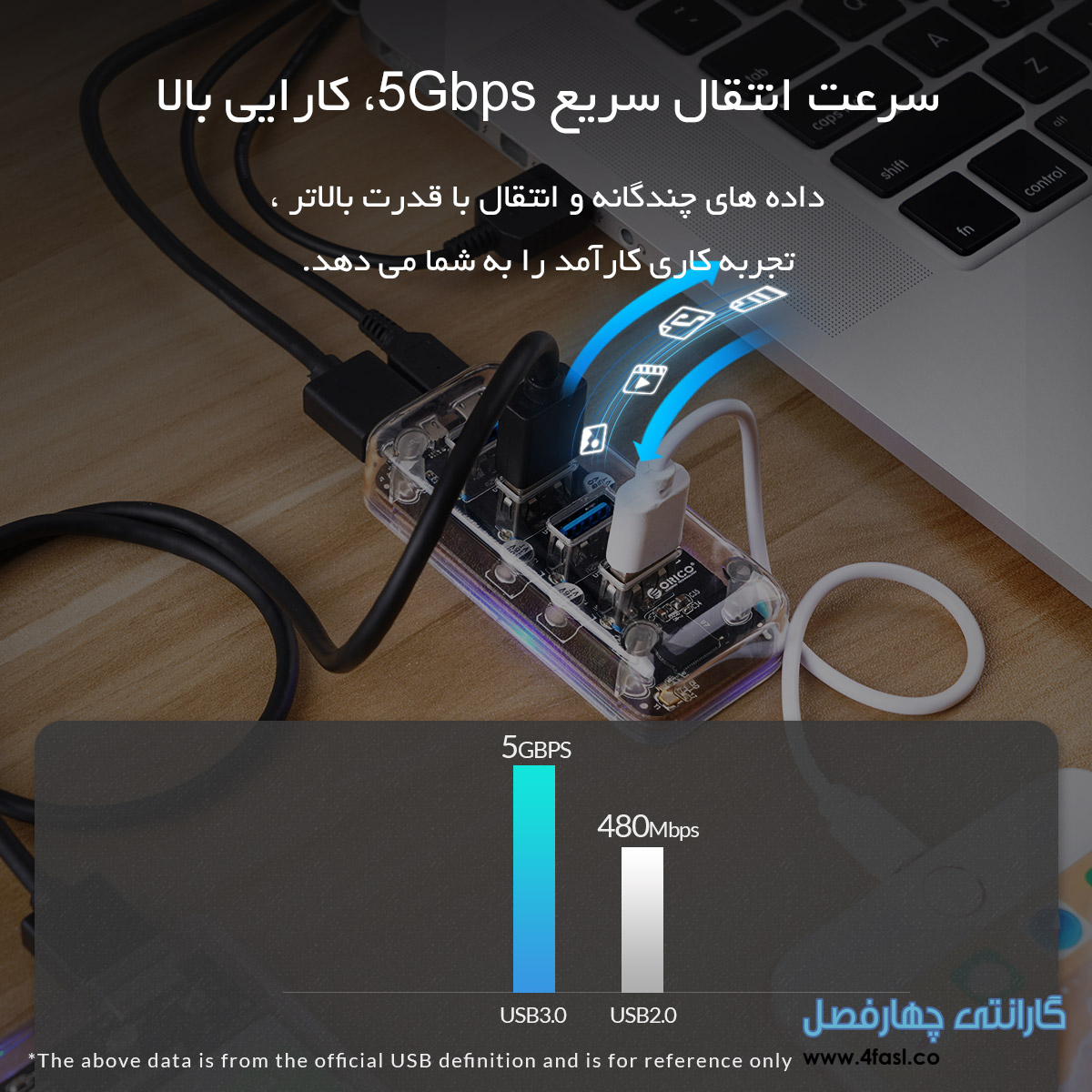هاب 4 پورت USB3.0 رومیزی