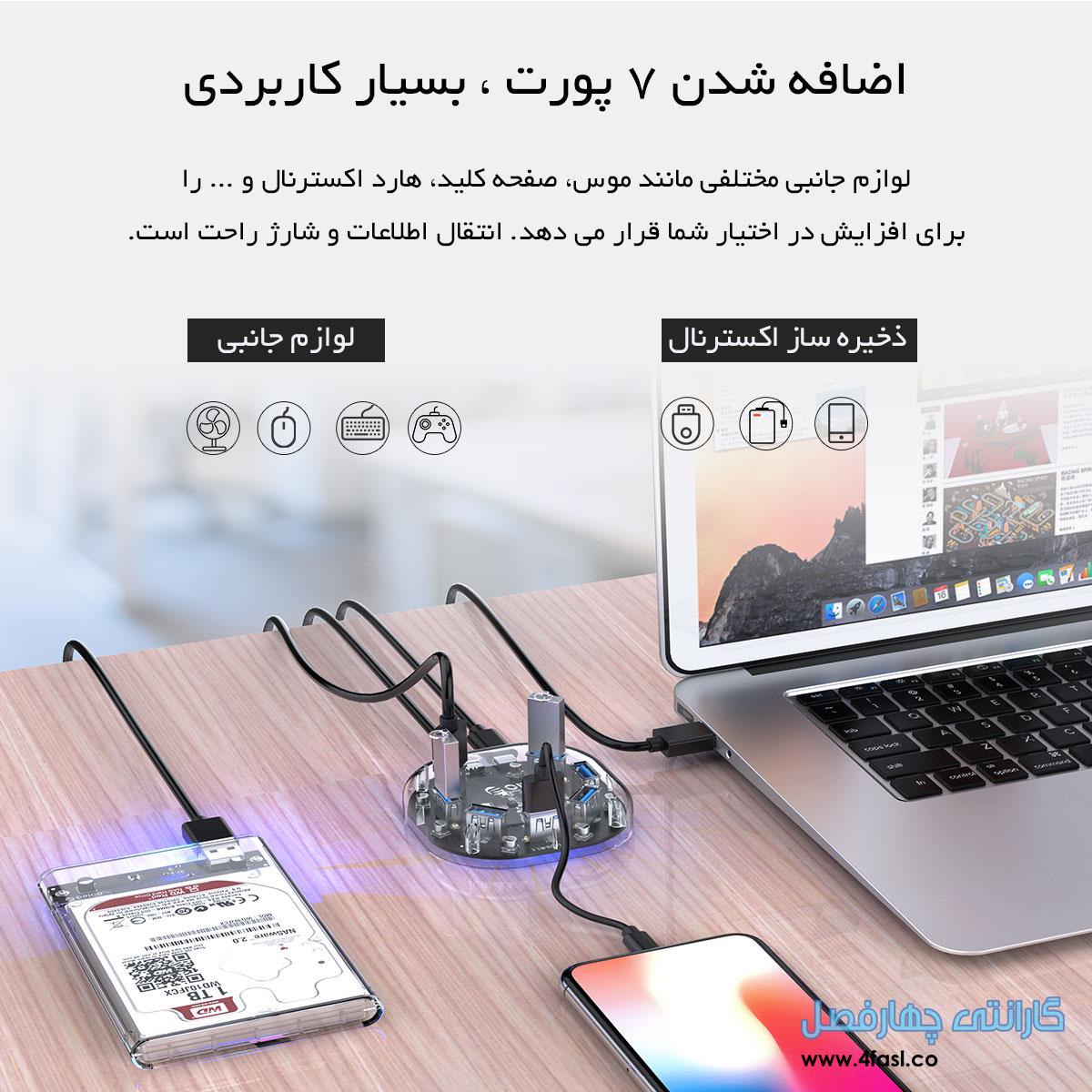 هاب 7 پورت USB3.0 شفاف