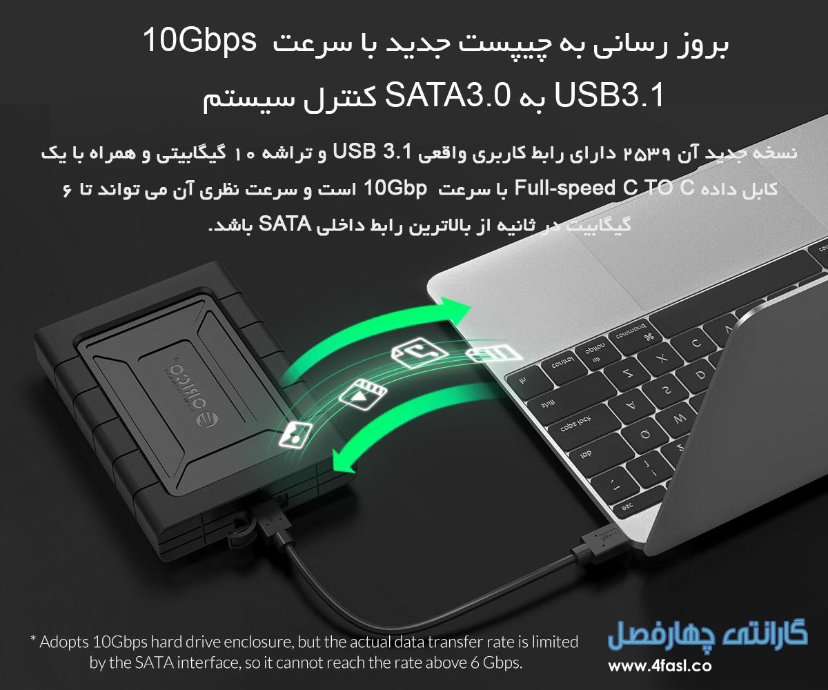 باکس هارد و SSD ضد ضربه