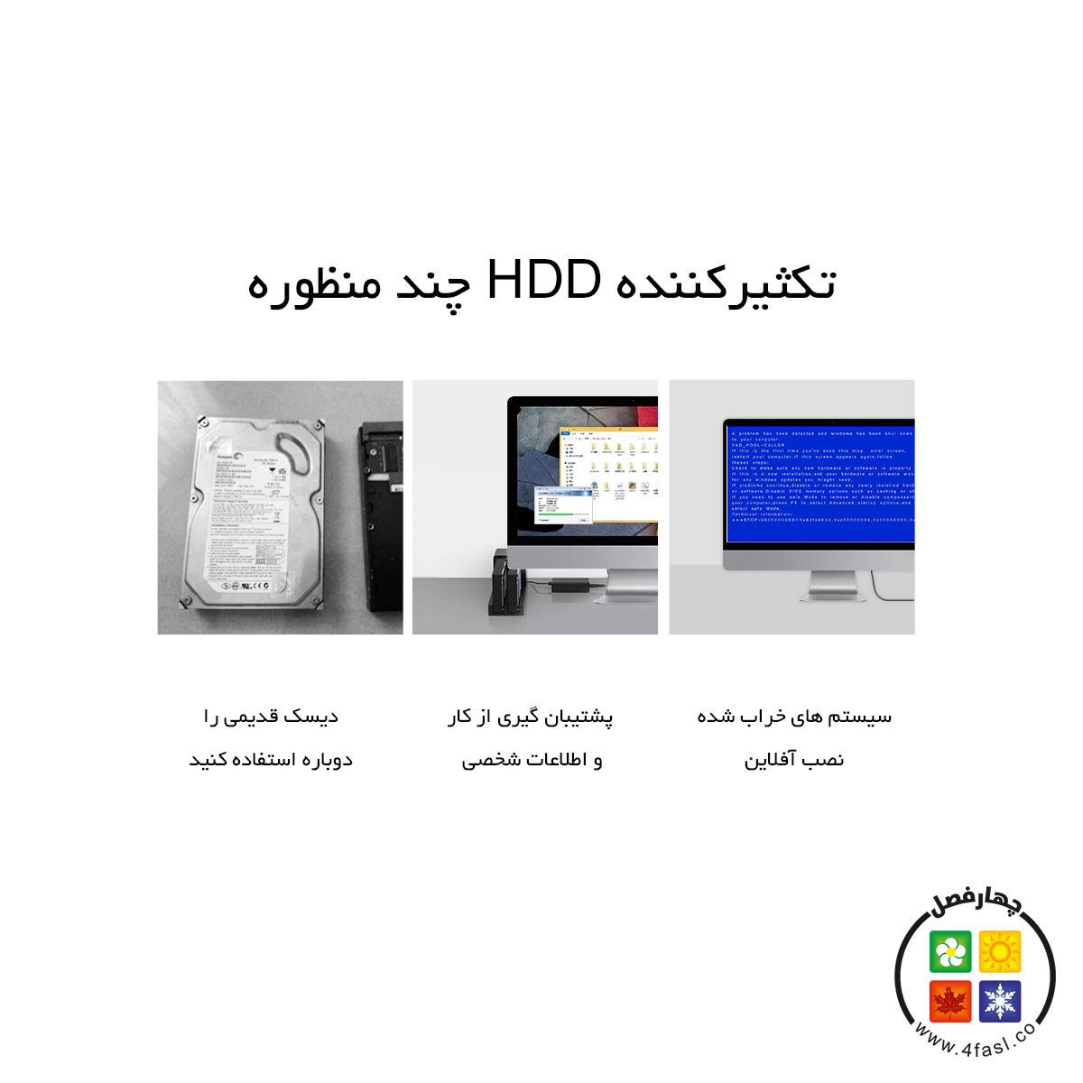 تکثیر کننده SSD و هارد