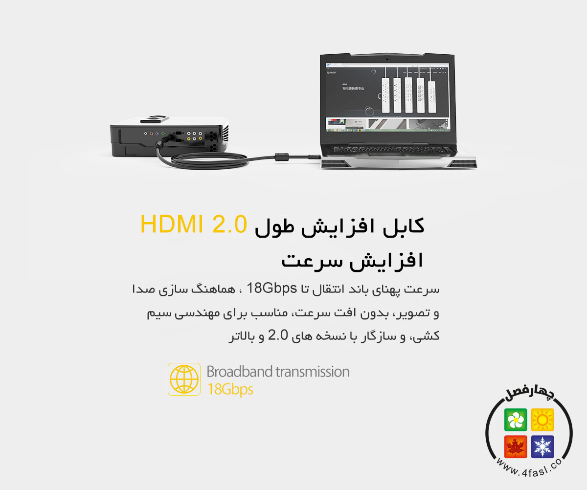 کابل HDMI نسخه 2.0 پیشرفته