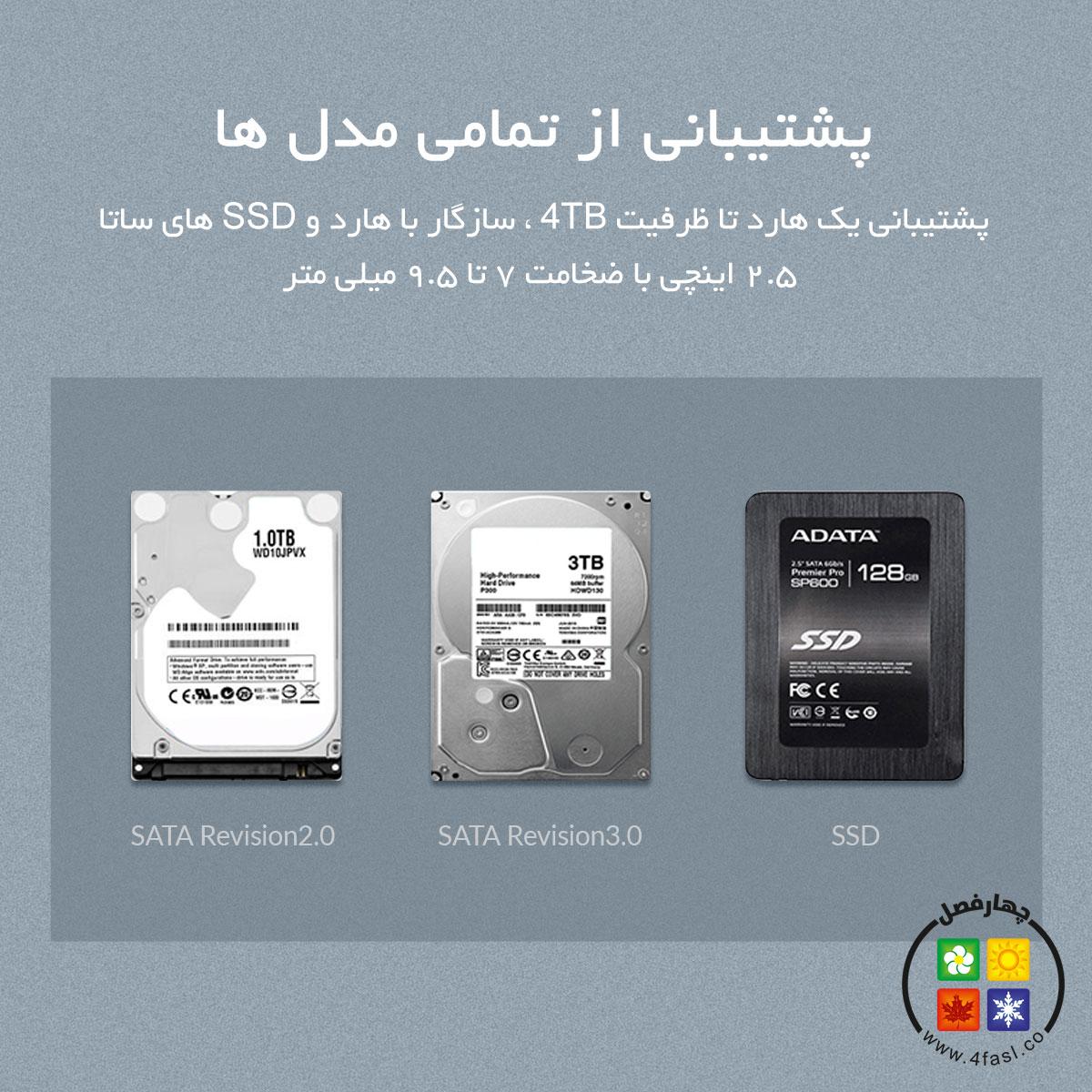 باکس SSD و هارد 2.5 اینچ