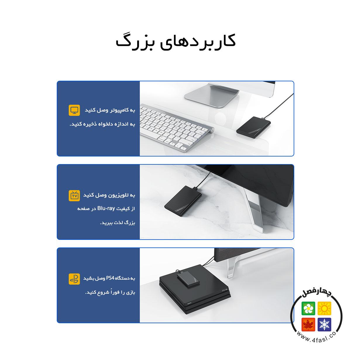 باکس SSD