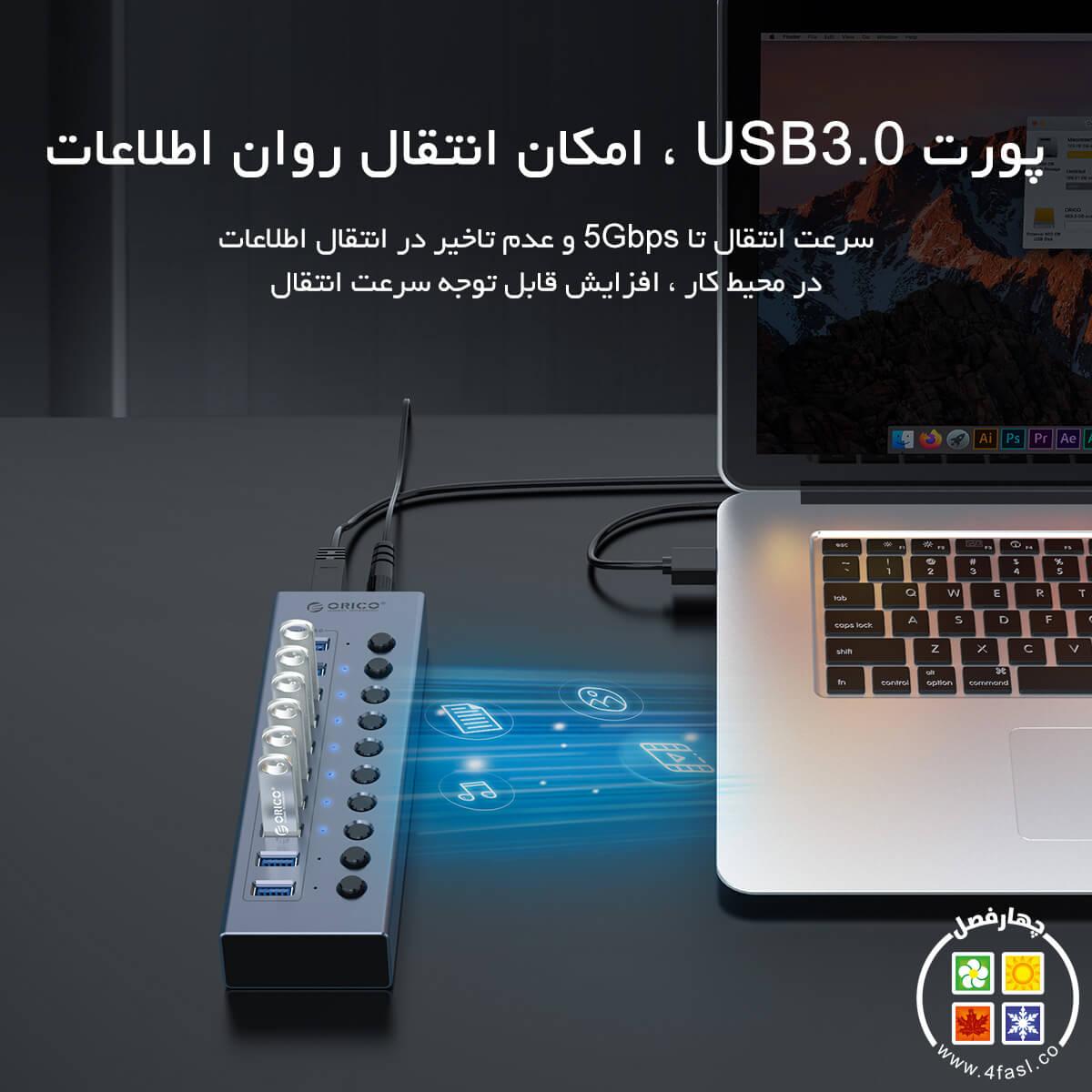هاب 10 پورت USB3.0 فلزی