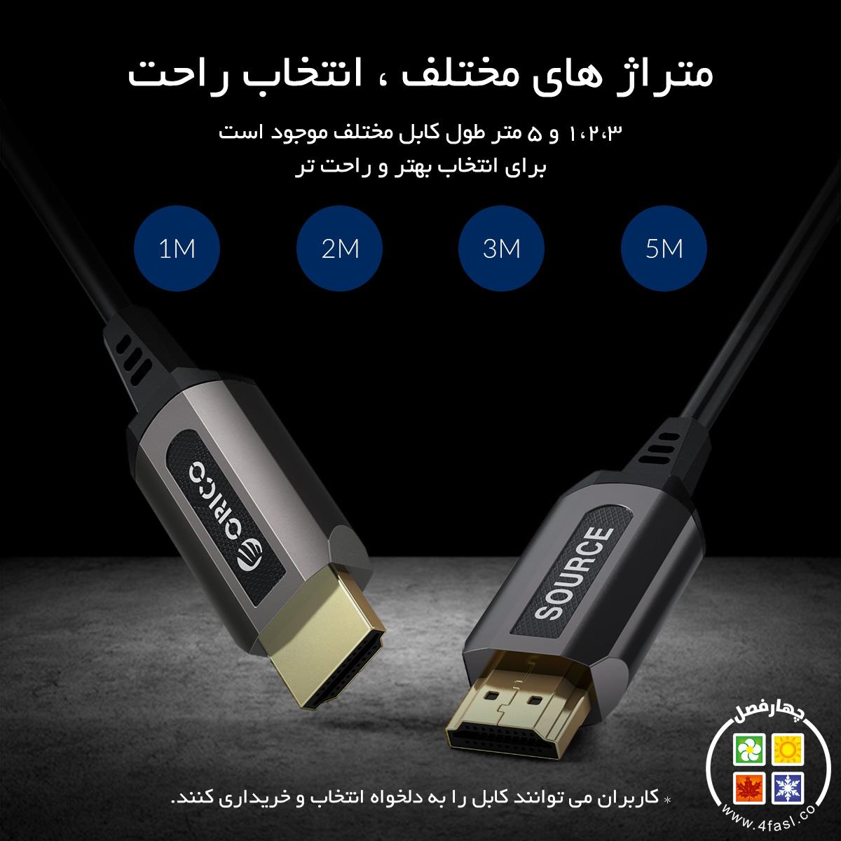 کابل HDMI نسخه 2